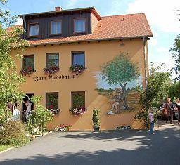 Nußbaum, Zum